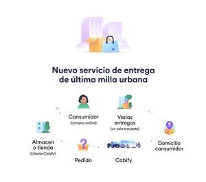 Cabify extiende su polémico servicio de envíos de última milla
