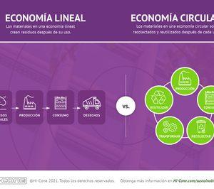 """El 39% de los españoles asegura comprender el significado del término """"Economía Circular"""""""