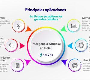Solver IA lleva sus soluciones de inteligencia artificial a Mercadona