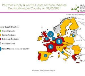 EuPC insiste: peligra el suministro de materias plásticas