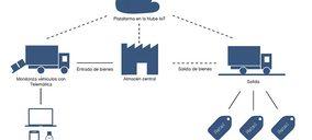 Internet of Things acerca soluciones 4.0 a todo tipo de empresas