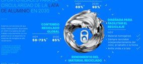 Ball presenta sus nuevos objetivos de sostenibilidad