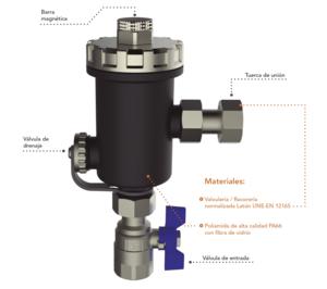 STH lanza un nuevo filtro magnético para calderas