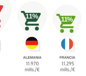China es el cuarto mercado mundial de alimentación bío y podría ser clave para los fabricantes españoles