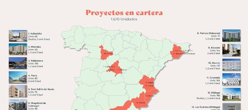 Grupo Lar y Primonial presentan Vivia, su plataforma build to rent que desarrollará 5.000 viviendas en España